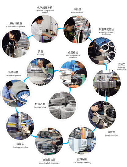 Slewing bearing manufacturing process